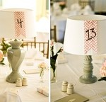 table-number-lamps